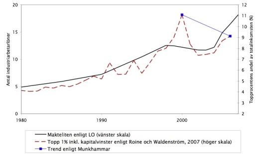 ekonomistasfeb2009_2