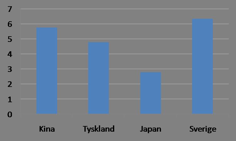 Konsumtion lyfter tysklands bnp