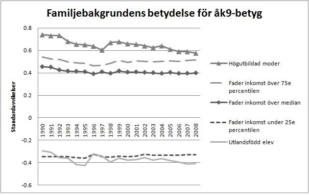 Sveriges offentliga sektor far hogsta betyg av oecd