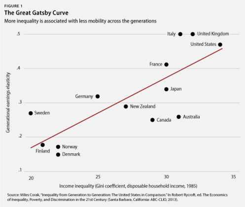 great_gatsby_graph