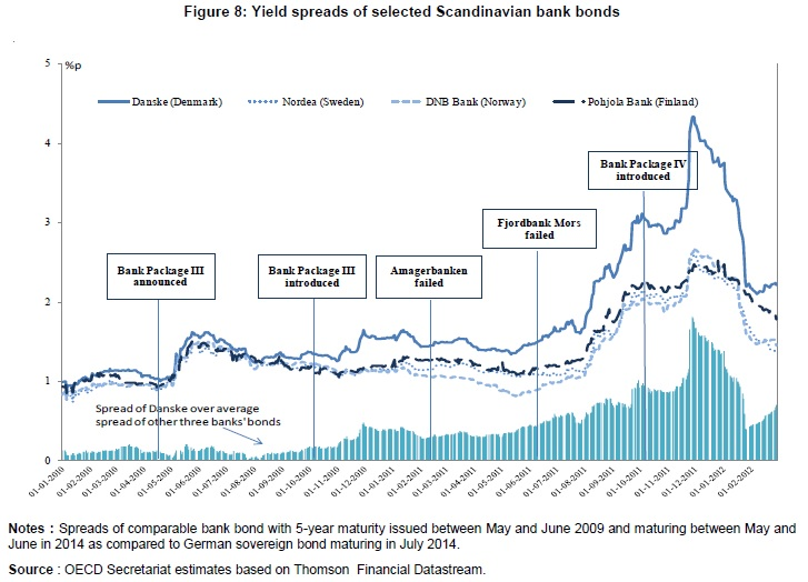 bankens upplåningsränta