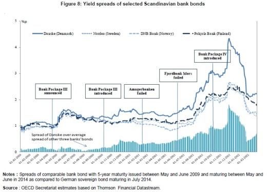 danskebank_spread