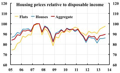 Stor osakerhet kring bostadspriser