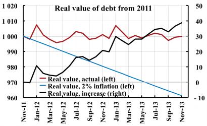 Scb fortsatt deflation i mars