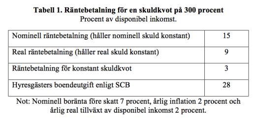 tabell-1-rantebetalning-skuldkvot-300-procent