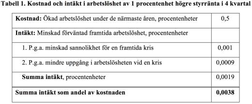 Table-1-sve