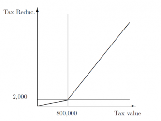 tax-reduction[1]