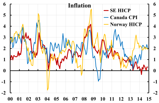 inflation-se-ca-nw-1412