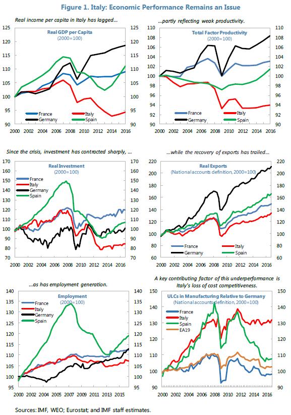 Euron skapar problem